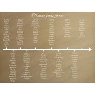 Plan de table en bois ligne du temps